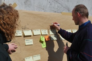 Value Stream Mapping of loading feed