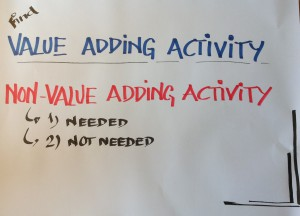 Lean Farming - Valueadding activity