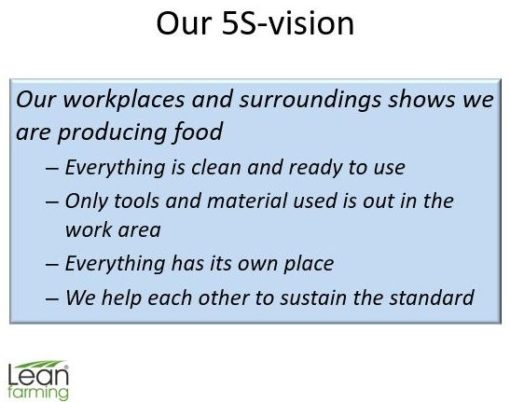 Lean Vision for a farm - Lean Farming